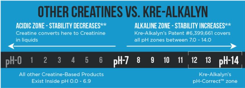クレアルカリンのpH濃度