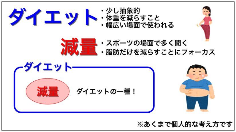 フィジーク初心者の減量期の食事【減量とダイエットの違い】2